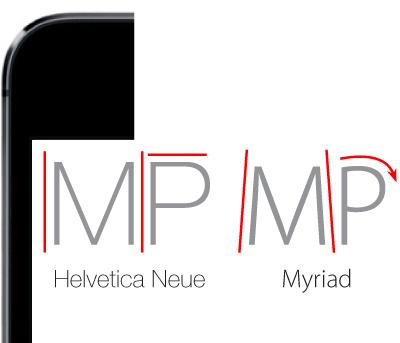DesignTalk: Flat is cool Helvetica Comparison