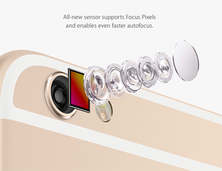 Apple iPhone 6 announcement camera lens layers