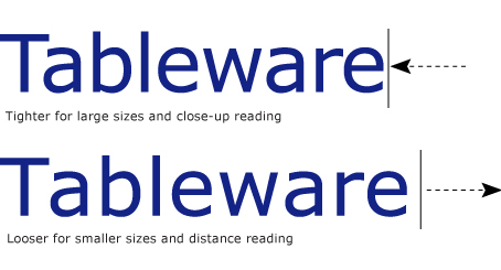 Tableware Type Demo Blue