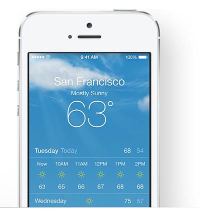 DesignTalk: Flat is cool Weather graphic